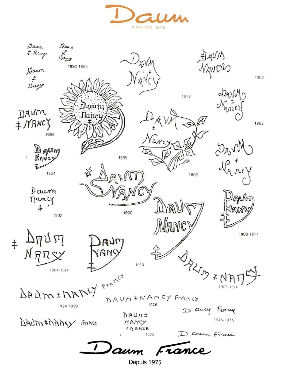 Signatures-Daum