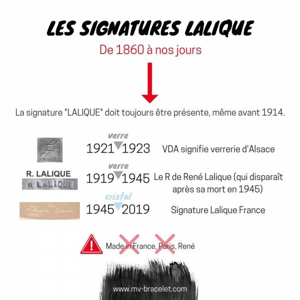 signature et authentification d'un cristal lalique