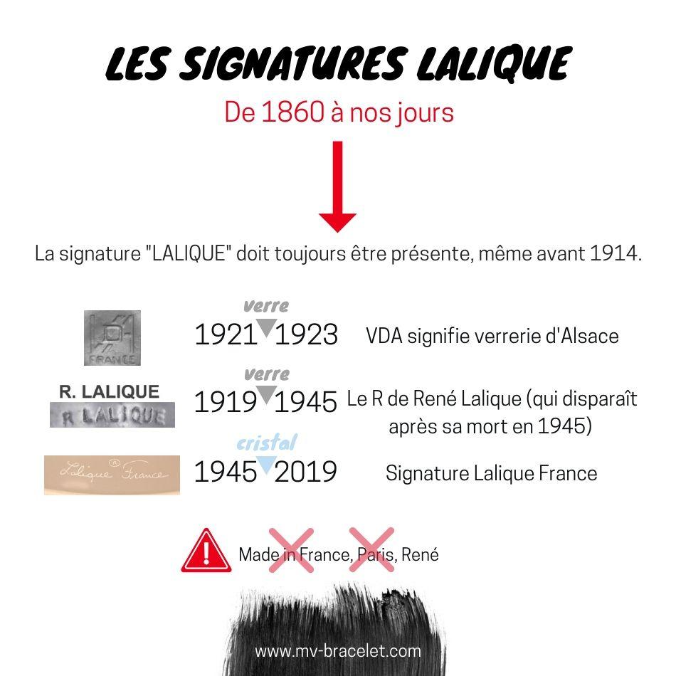 signature-lalique