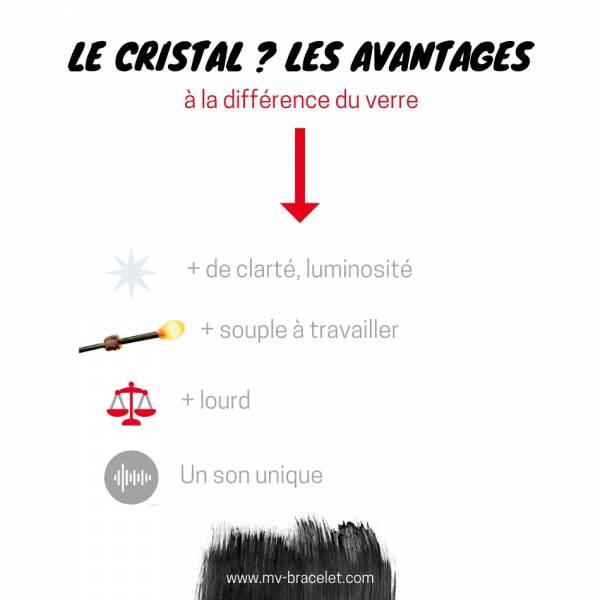 les differences entre le verre et le cristal