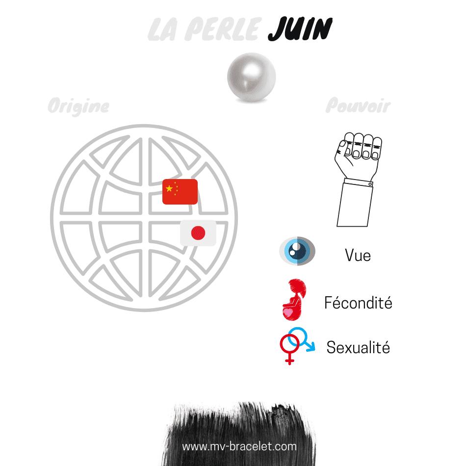 Pouvoir-perle-pierre-naissance