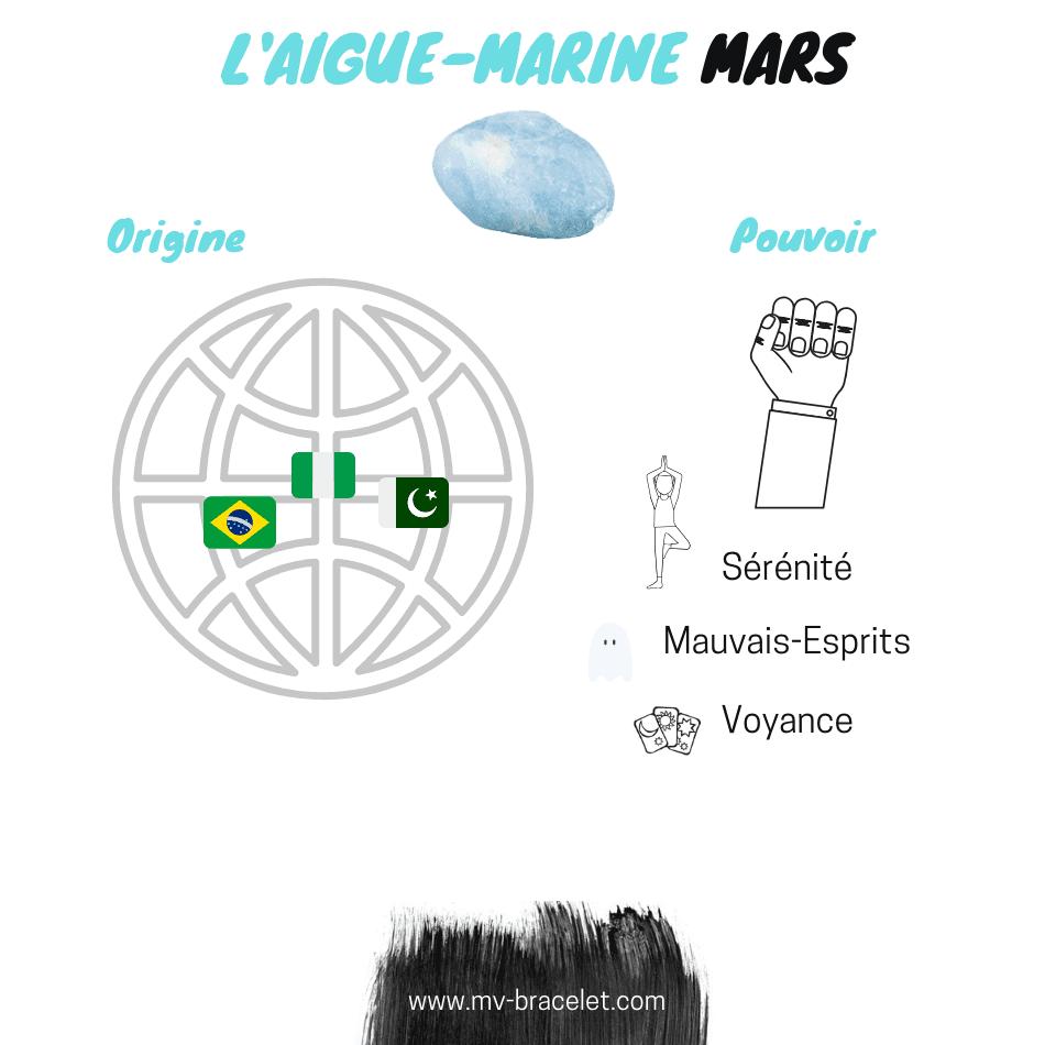 pouvoir-aigue-marine-pierre-naissance
