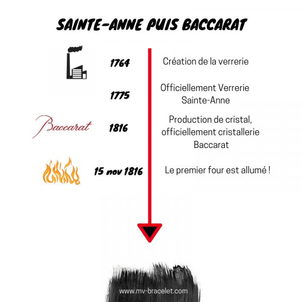 histoire de la verrerie sainte Anne puis de la cristallerie baccarat