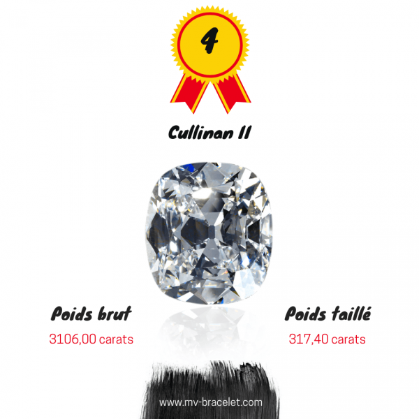 Cullinan-II-diamant