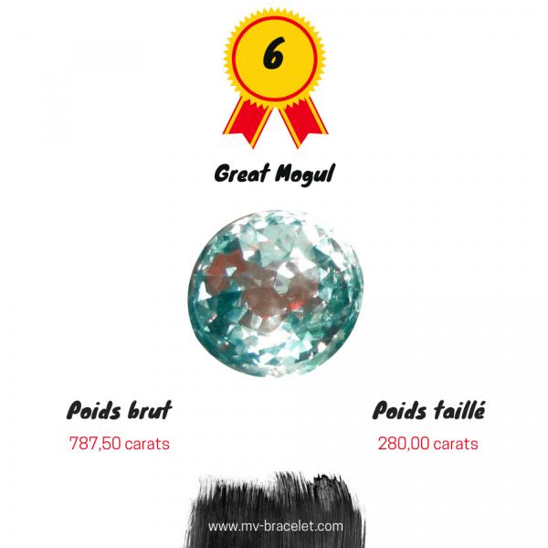 Diamant-great-Mogul