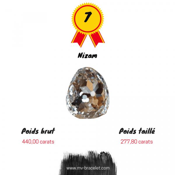 Nizam-diamant