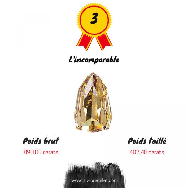 PLUS-GROS-DIAMANT-INCOMPARABLE