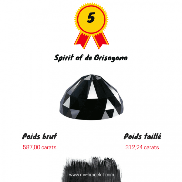 Spirit-of-de-grisogono-diamant-noir