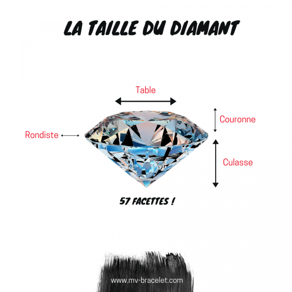 lexique de la taille du diamant