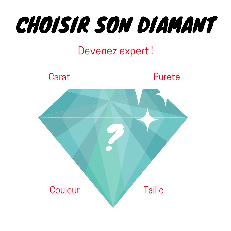 choisir-son-diamant
