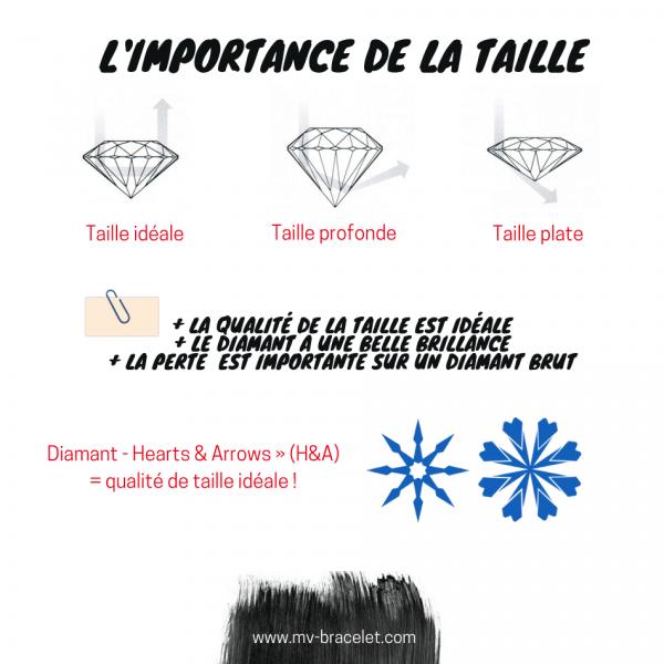 comment bien choisir son diamant