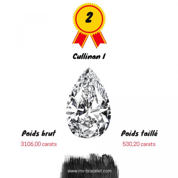 diamant-cullinan-I