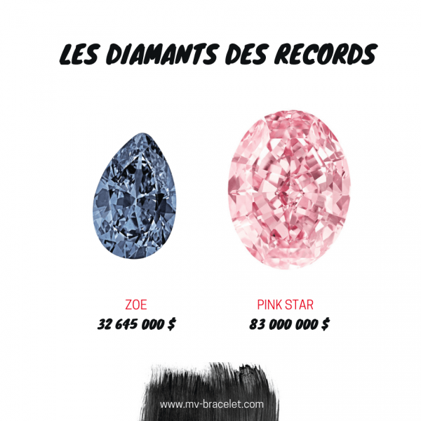 diamant-plus-cher-monde