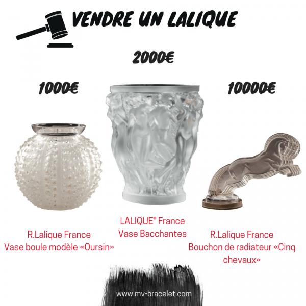 estimation et cote du cristal Lalique