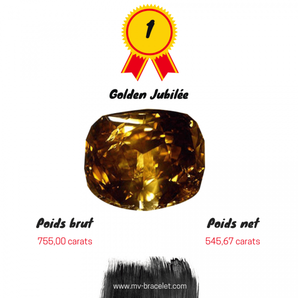 plus-gros-diamant-golden-jubilee