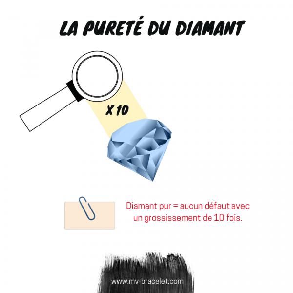 purete-qualite-diamant
