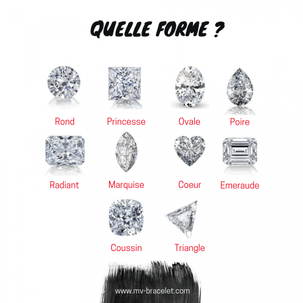 les différentes taille du diamant