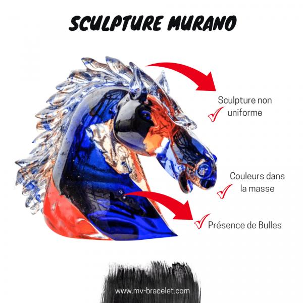 caracteristique d'un vrai verre de Murano