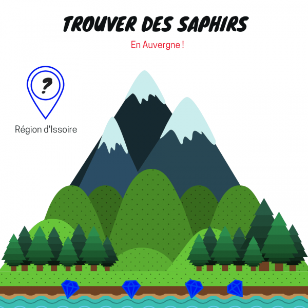 trouver-saphirs-france
