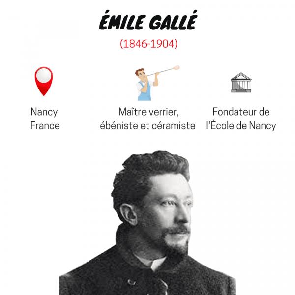 Emile Galle maitre verrier