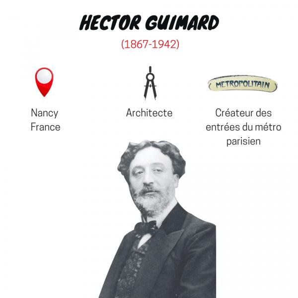 Hector Guimard architecte Art nouveau