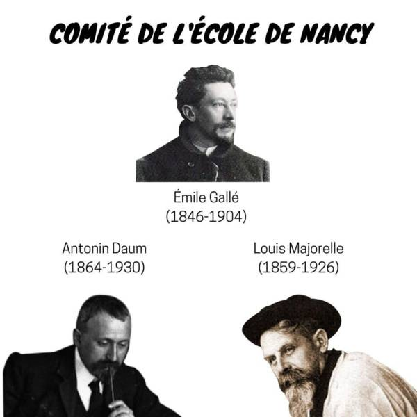 comite de direction de l'ecole de Nancy