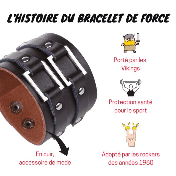 bracelet-de-force-utilite