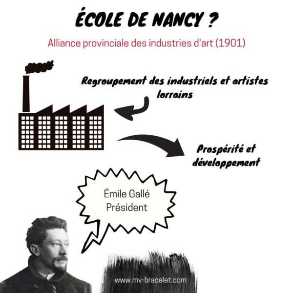 caracteristique de l'ecole de Nancy