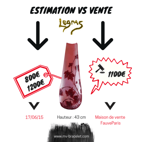 estimation-vase-legras